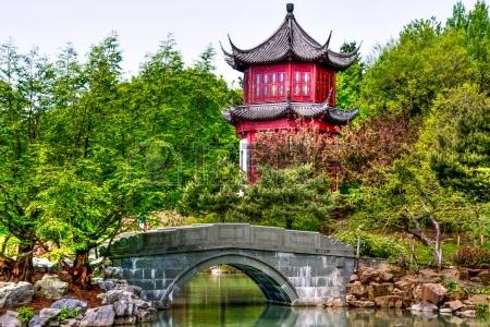 Suzhou Klasik Bahçeleri – Çin